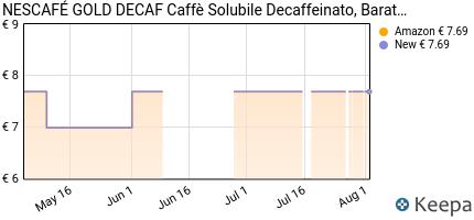 Prezzo NESCAFÉ GRAN AROMA Decaffeinato caffè