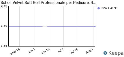 Prezzo Scholl Velvet Soft Roll Pedicure