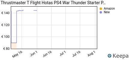Prezzo Thrustmaster T Flight Hotas PS4 War