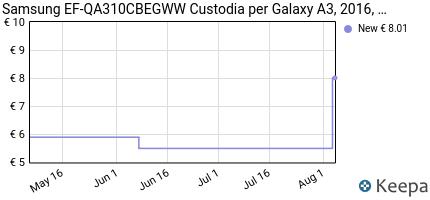 Prezzo Samsung EF-QA310CBEGWW Custodia per