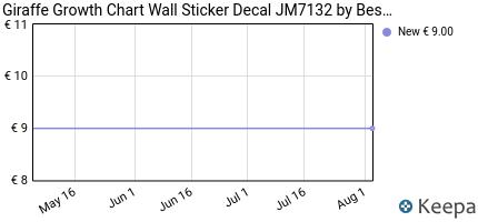 Prezzo Giraffe Growth Chart Wall Sticker Decal