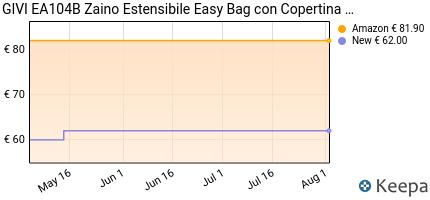 Prezzo Givi EA104B Zaino Estensibile Easy Bag