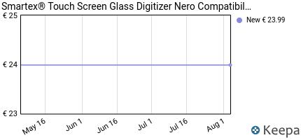 Prezzo SMARTEX | Touch Screen Glass Digitizer