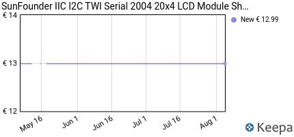 Prezzo SunFounder IIC I2C TWI Serial 2004 20x4