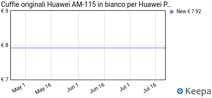 Prezzo ORIGINALE HUAWEI Headset AM 115in