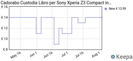 Prezzo Sony Xperia Z3 COMPACT Custodia di Libro