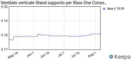 Prezzo Vented verticale stand supporto per Xbox