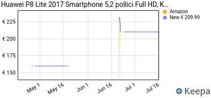Prezzo Huawei P8 Lite 2017 Smartphone, 16 GB,