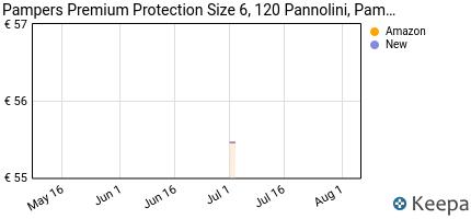 Prezzo Pampers Pannolini New Baby, misura 0
