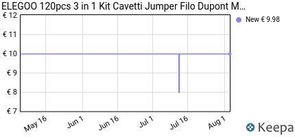 Prezzo Elegoo 120pcs 3 in 1 Kit Cavetti Jumper