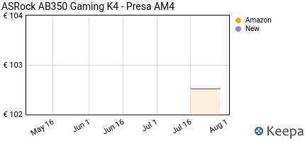 Prezzo Asrock Fatal1ty AB350 Gaming K4 AMD B350