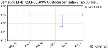 samsung ef-bt820pbegww custodia per galaxy tab s3