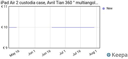 Prezzo iPad Air 2 custodia case, Avril Tian 360