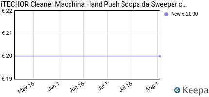 Prezzo iTECHOR Cleaner Macchina Hand push Scopa
