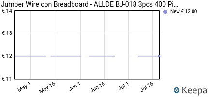 Prezzo Jumper Wire con Breadboard- ALLDE BJ-018