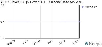 Prezzo Cover LG Q6, AICEK Cover LG Q6 Silicone