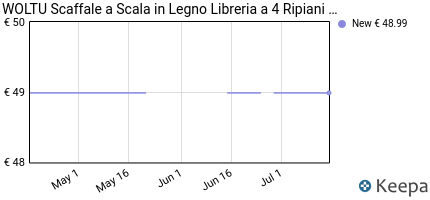 Prezzo WOLTU RGB9283hei Scaffale a Scala in