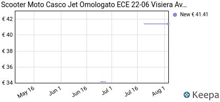 Prezzo Scooter Moto Casco Jet Omologato ECE