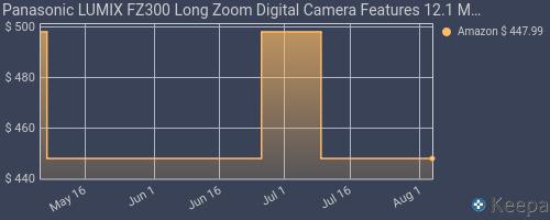 Panasonic 松下LUMIX DMC-FZ300K 4K超清相机 等优惠信息!